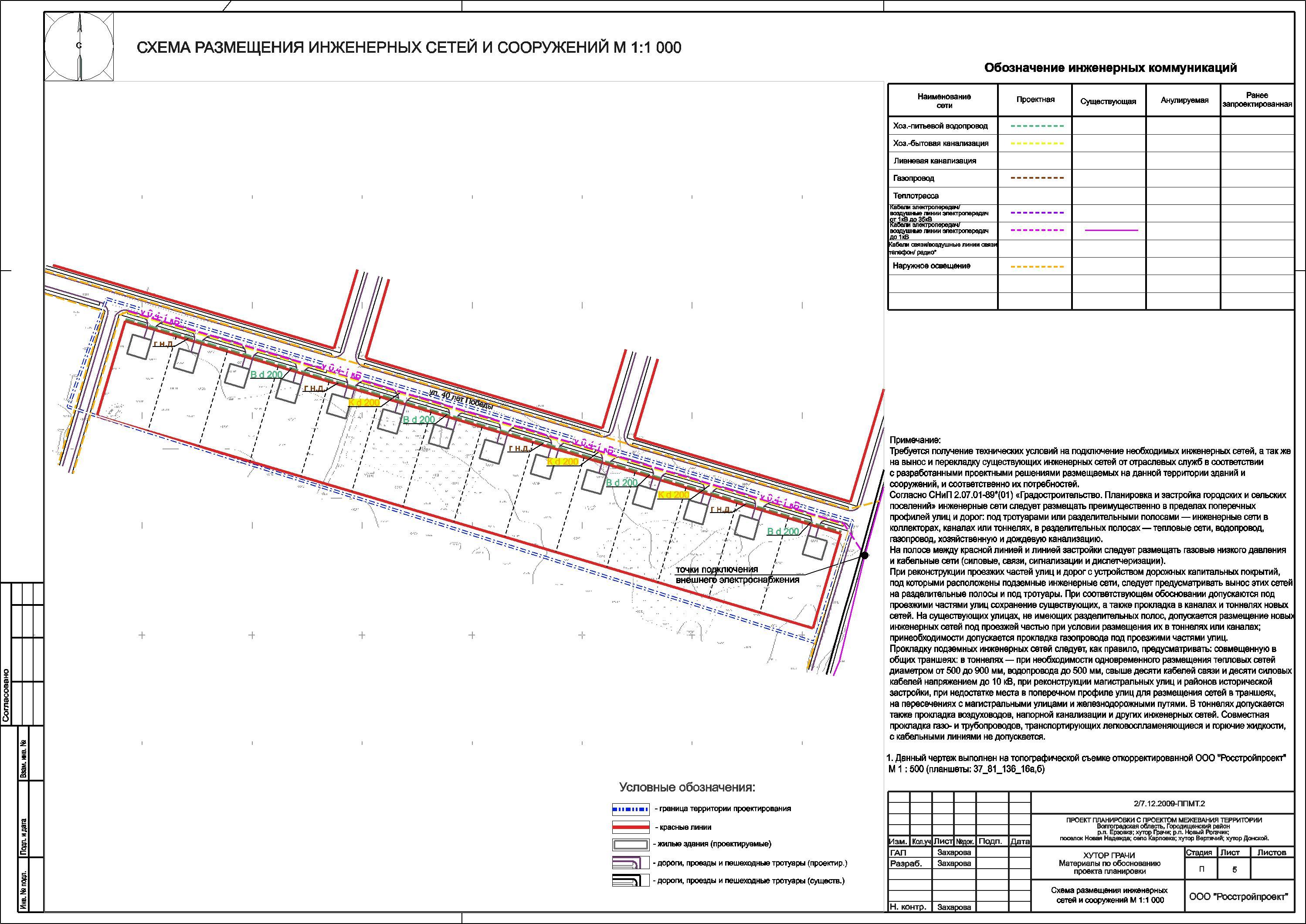 схема вертикальной планировки и инженерной подготовки